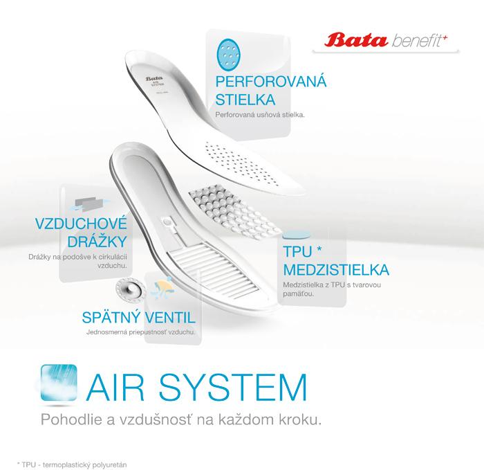 Baťa Air System
